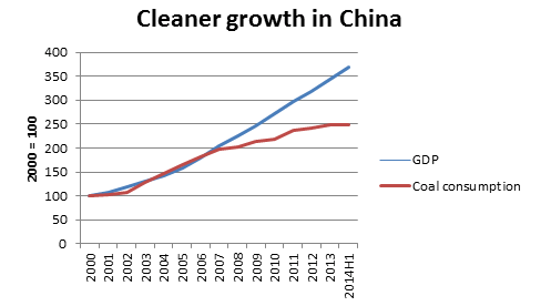 China cleaner grown table